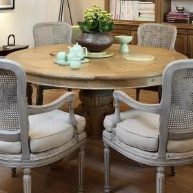开放式餐厅与客厅相连,欧式餐桌椅让房间变得雅致高贵,边柜上各式风格图片